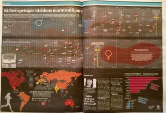 Centerfold news graphics showing marathon results from amateur all over the world. Icelandic runners are the fastest, among both men (track on top) and women (under). The Mobile phone version of this is more than three meters, the longest one I've made