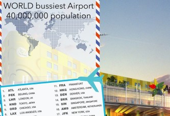 Was #9 in 2012, Soetta is now ranked #7 world Bussiest Airport AirportHub location view from airport of Jakarta