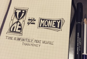 Time is not equal money. A huge meaning in this phrase. I've just tried my art skills in lettering