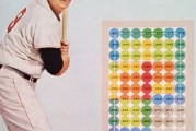 Before I knew anything about #infographics, I was mesmerized as a kid reading The Science of Hitting by #tedwilliams, and this chart in particular. Baseball skills and fundamentals aside, knowing which pitches to swing at makes all the difference. So glad to be sharing this knowledge – and book – with my son today