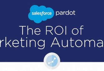 6 Useful Marketing Automation Infographics
