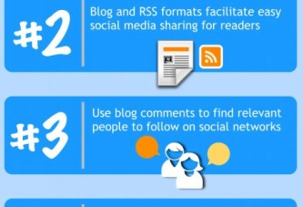 5 Reasons Blogging Grows Social Media
