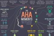 The Aha Moments – how people realize what to do in life
