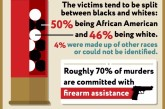 Classification of Victims in the US