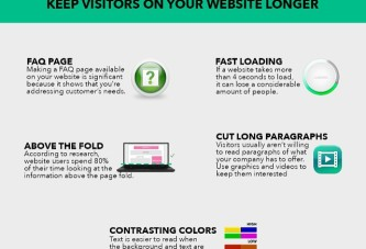 Want to build website traffic? Check out 5 Ways To Keep Visitors On Your Website