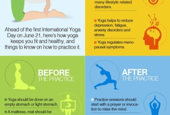 Yoga dos and don'ts