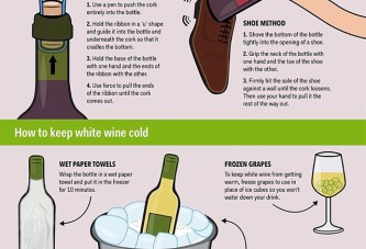 Some hacks with wine everyone should know