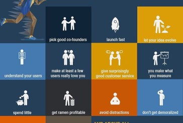 Great advice for anybody running a lean #startup!