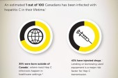 Hepatitis C in Canada