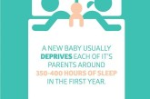 Shout out to all the sleep deprived new parents!