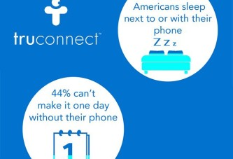 How long would you be able to survive without your phone?
