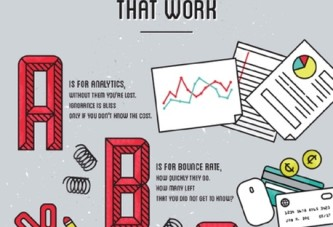 Pro Tips to Track Results From Infographics