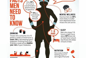 7 Health Facts Men Need to Know!