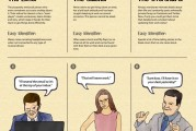 The 9 Most Despised Work Personalities [#Infographic]